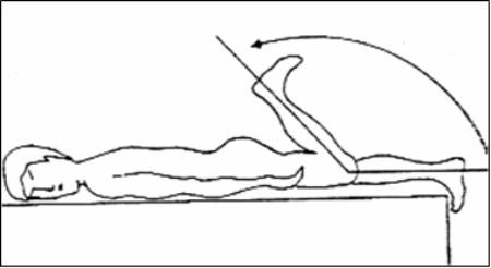 Rectus femoris length